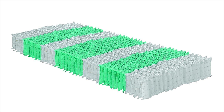 7 zonen taschenfederkernmatratze  Betten-ABC Traumland 7-Zonen Taschenfederkernmatratze, Höhe 18 cm ...