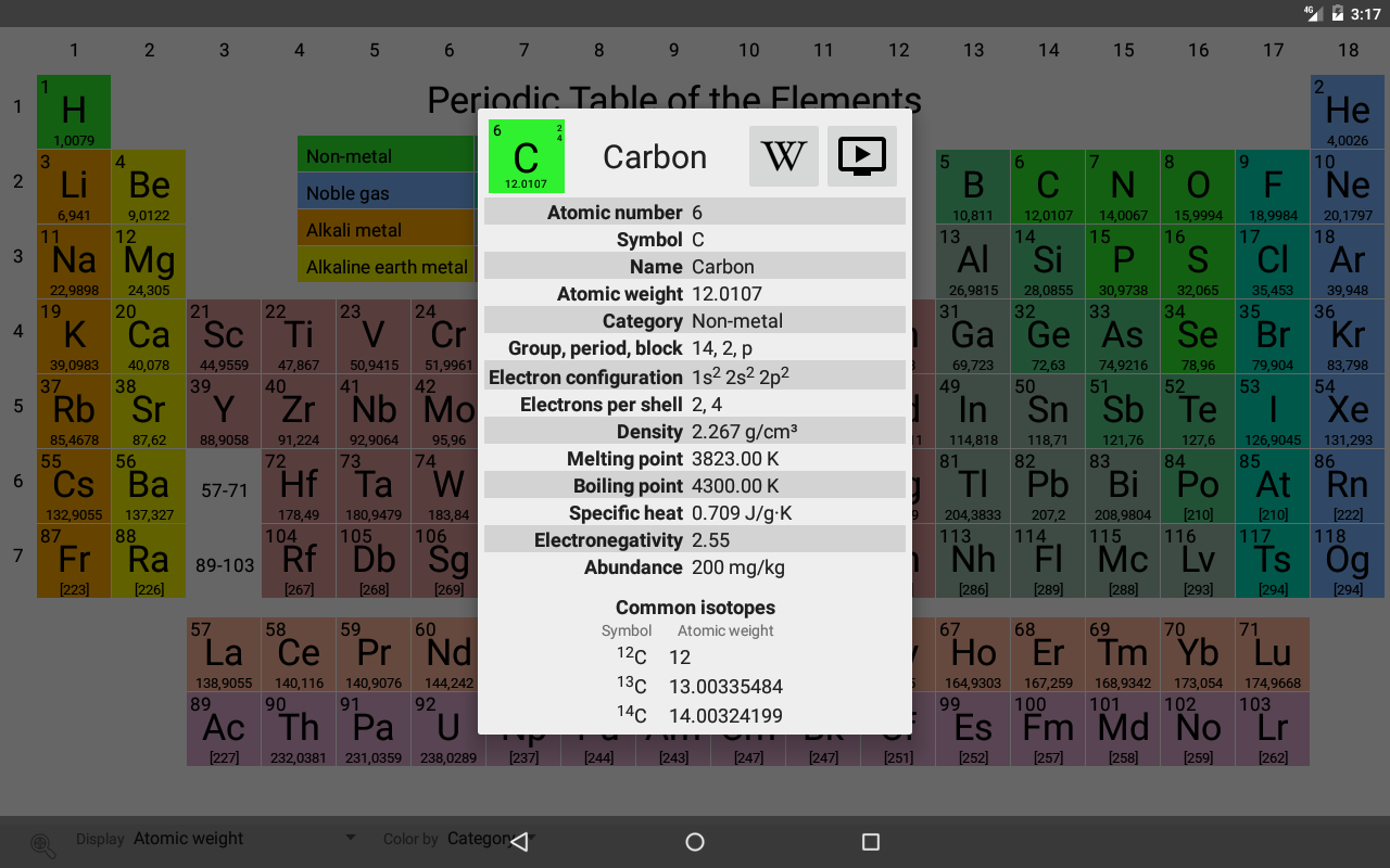 Elementary periodic table amazon appstore for android urtaz Images