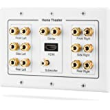 Fosmon [3-Gang 7.1 Surround Sound] Heimkino-Wandplatten Vergoldet Kupfer-Banane Bindung Pfosten Coupler Typ Wandplatte für 7 Lautsprecher und 1 RCA Buchse für Subwoofer & 1 HDMI Ports (Weiß)