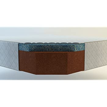 Kurl-on New Ortho 5-inch King Size Coir Mattress (78x72x5)