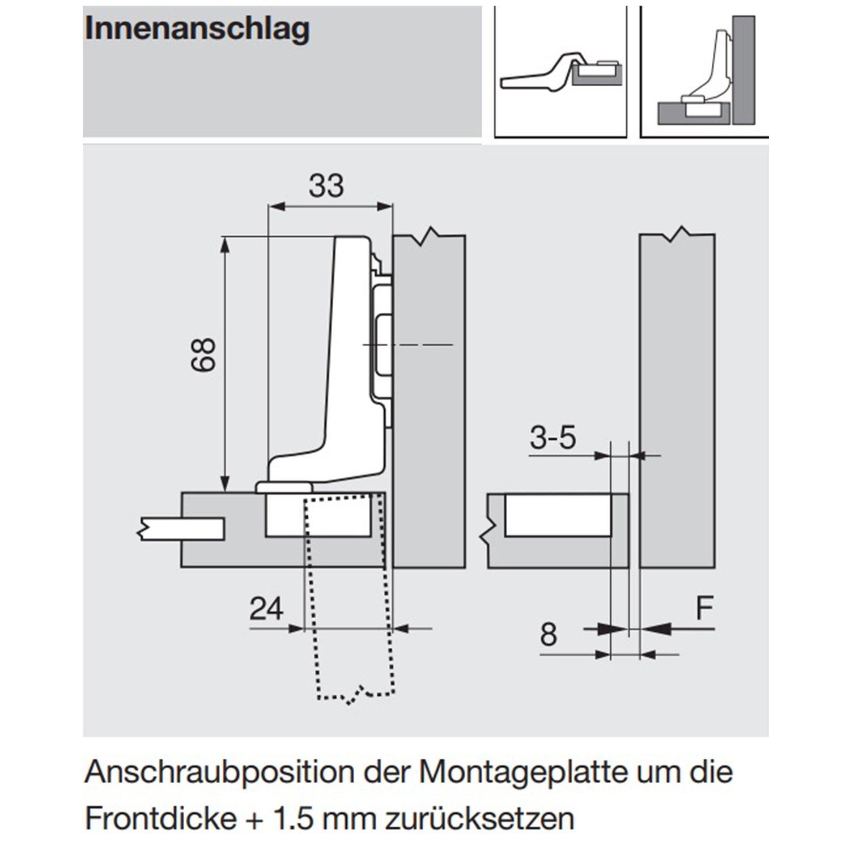 Nett Bosch Scharnierschablone Zeitgenössisch ...