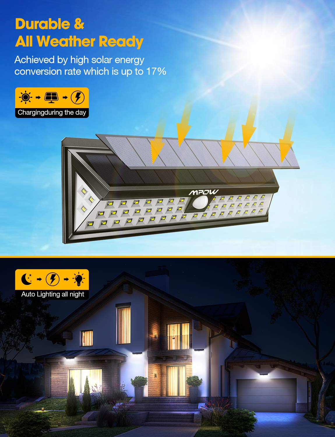 Mpow 54 LED Security Lights, Solar Powered Lights Outdoor Wall Lamp 2