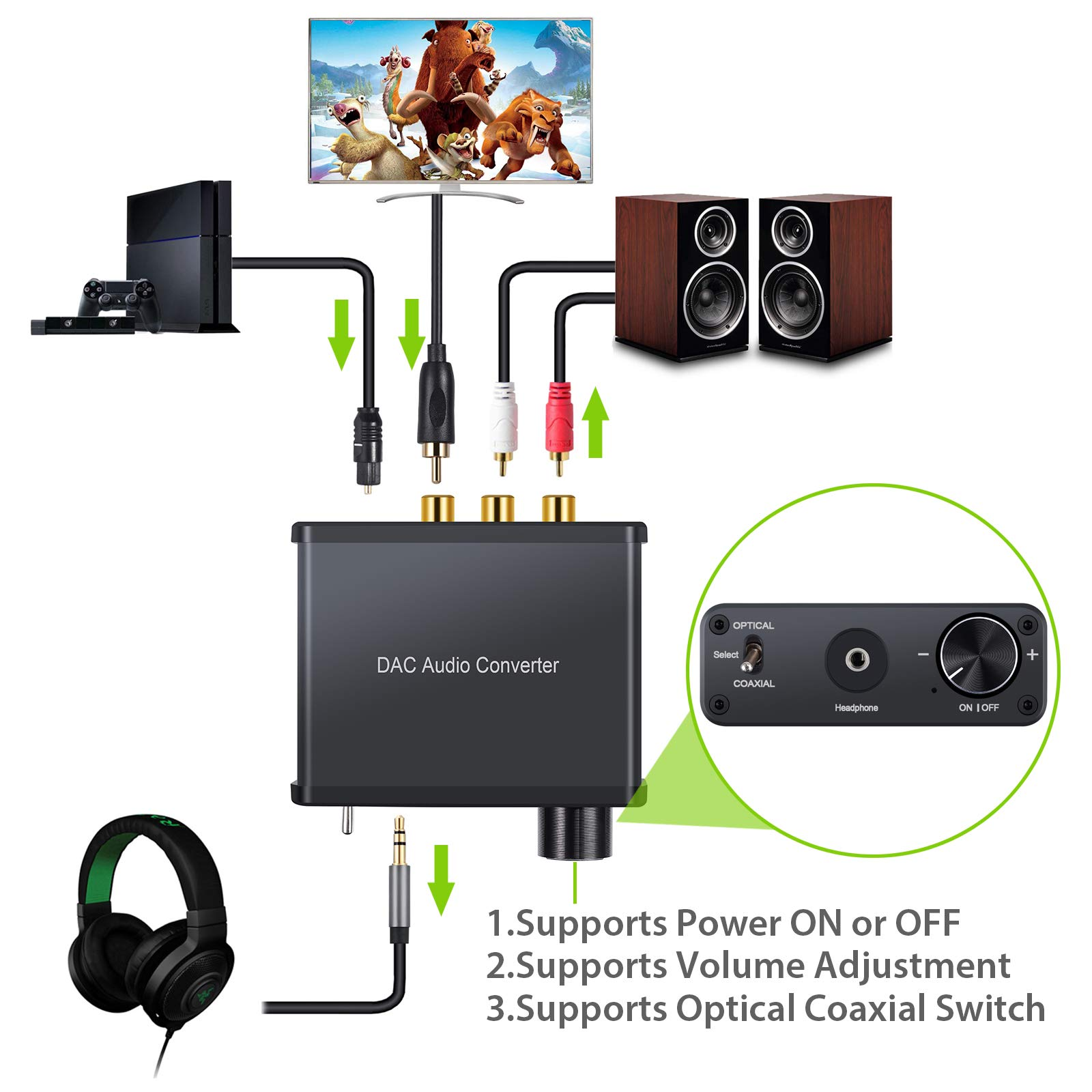 LiNKFOR 192KHz DAC Convertitore Audio con HiFi Amplificatore