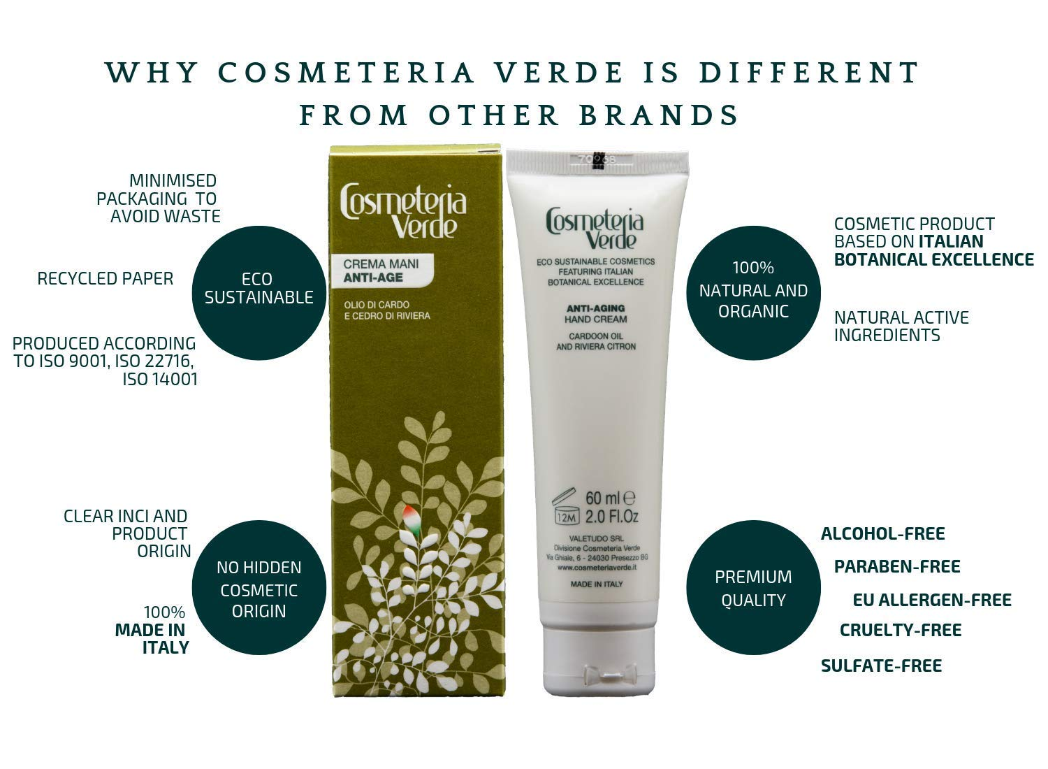 Crema manos Anti-edad Cosmeteria Verde – previene e atenua de manera significativa todos los signos de la edad, de las manchas oscuras, a la fuerte dishidratación, a la pérdida de la tonicidad.