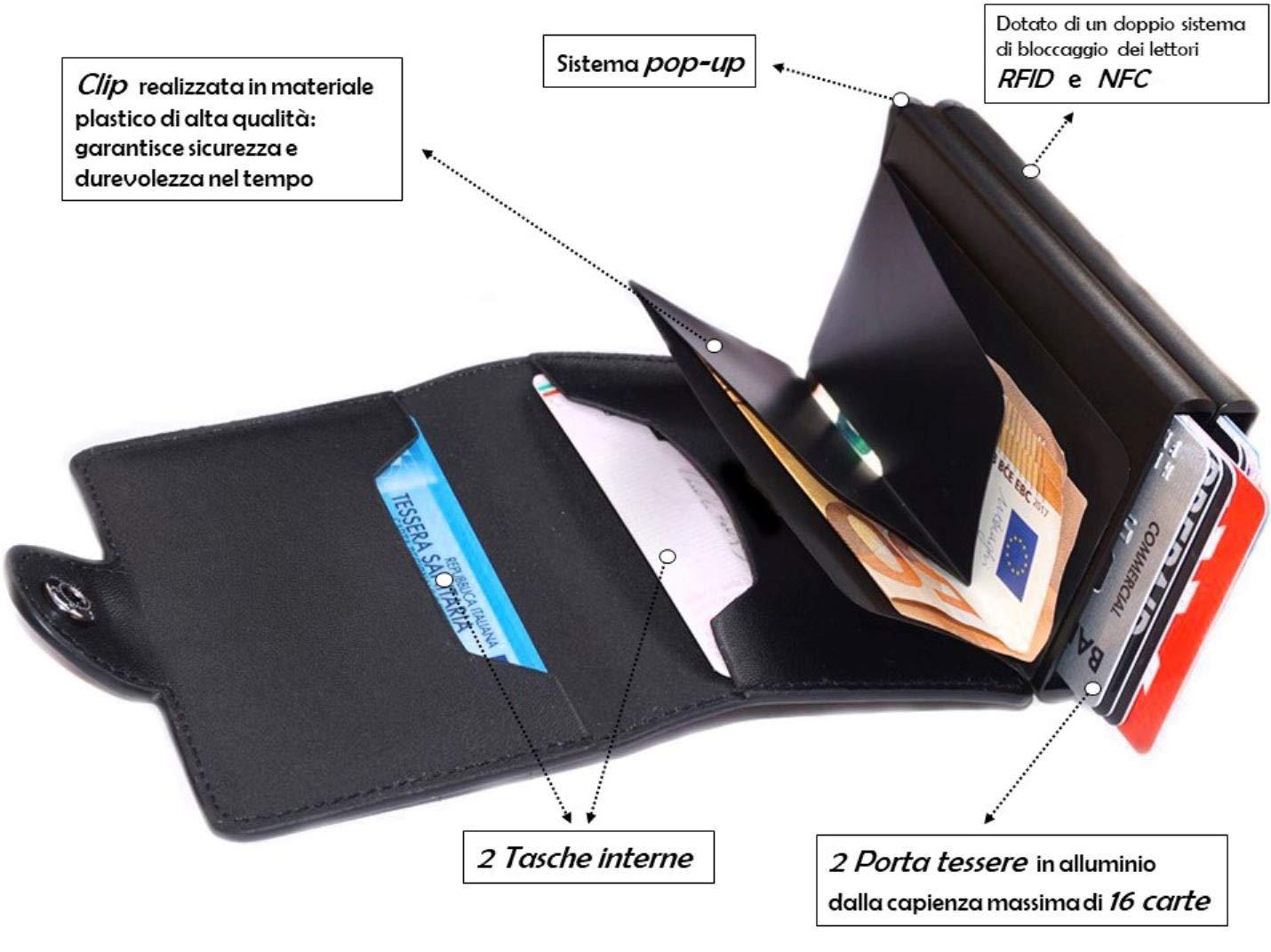 4b6113b113ae2d Porta Carte di Credito FM - Porta Carte di Credito Uomo, Antifrode ...