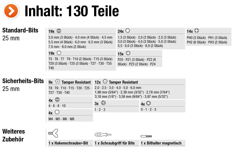 71fGjS8bDaL - Meister 3385430 - Juego de puntas de destornillador con adaptador (130 piezas, cromo vanadio)