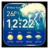 APE Weathers...