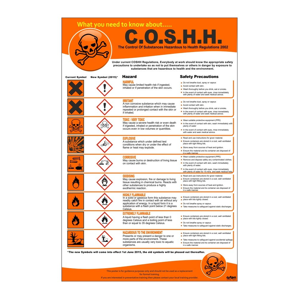 Pack of 2 COSHH STICKERS Self Adhesive Vinyl 200mm x 300mm
