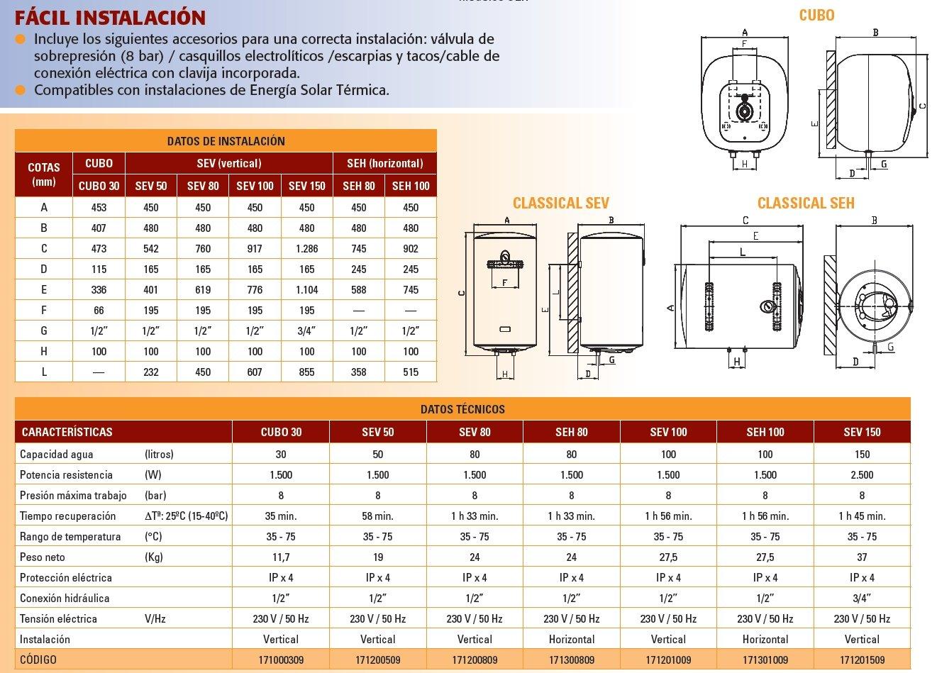 Termo FERROLI CLASSICAL SEV 150 litros
