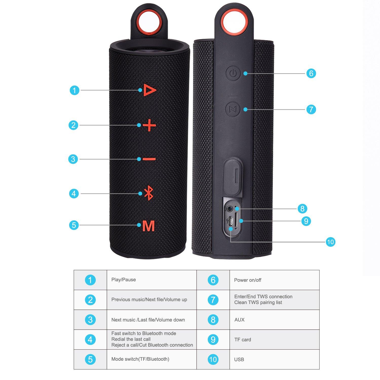 best shower bluetooth speaker wirecutter