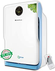 Havells Freshia AP-20 40-Watt Air Purifier with Remote (White/Blue)