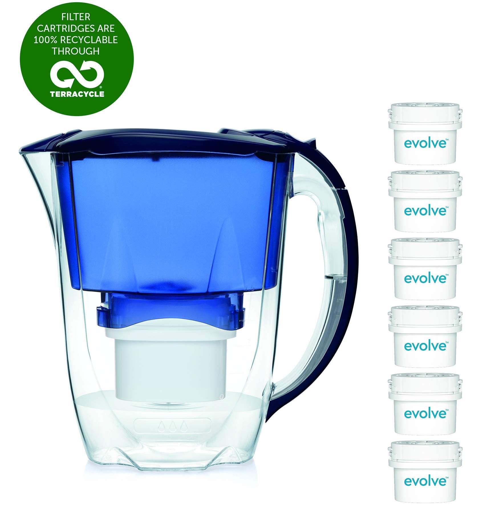 12 Aqua Optima Evolve 60day Acqua Caraffa Riempimento filtro adatta BRITA MAXTRA 2 anno Pack