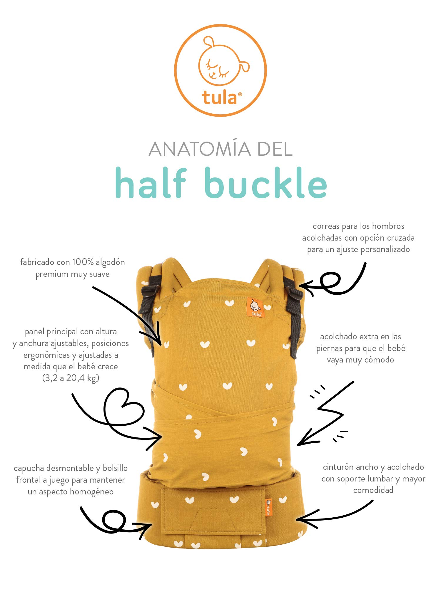 Tula Half Buckle TBCA5G1 Play - Asian Inspired Hybrid Baby Carrier with Padded Shoulder Straps with Crossover Option for Babies 3 2 to 20 4 kg Tula Multiple door positions: front inward, hip and back EASILY ADJUSTABLE DESIGN: Main panel with adjustable height and width, allowing for ergonomic and tight positions as baby grows. For babies from 3, 2 to 20, 4 kg Its long fabric straps wrap around the body allowing for the perfect fit. 7