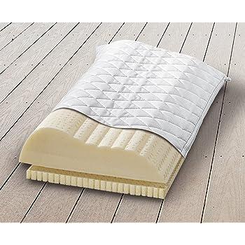 nackenst tzkissen sympathica latex f r bauchschl fer seitenschl fer r ckenschl fer bei. Black Bedroom Furniture Sets. Home Design Ideas