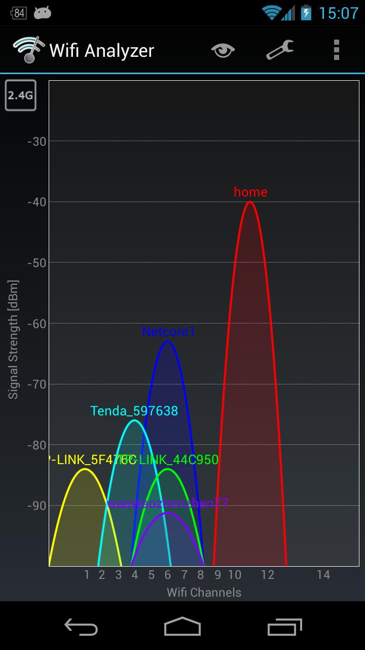 Zoom IMG-2 wi fi analyzer
