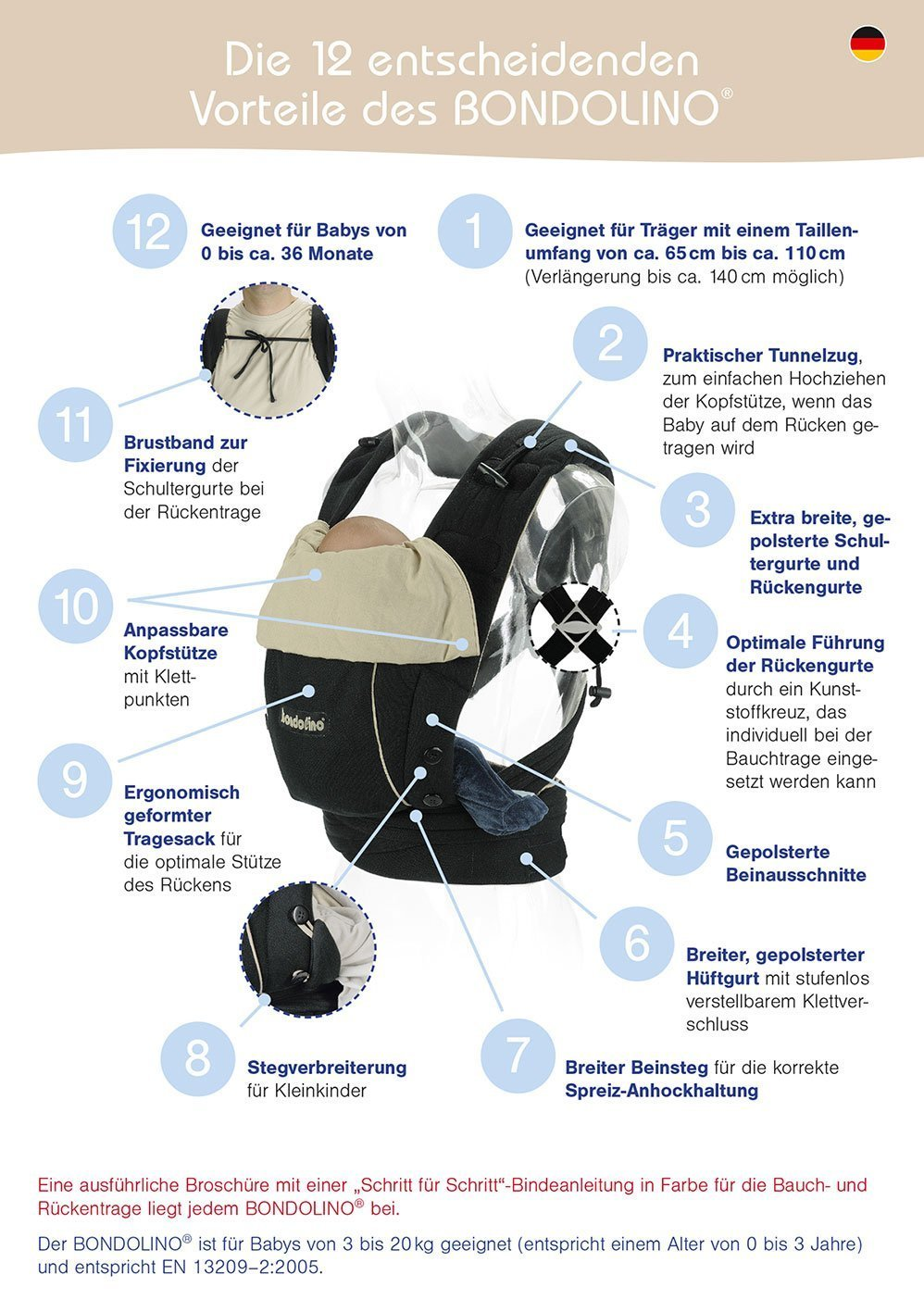 """Bondolino Comfort Carrier for Babies incl. Instruction""""Slim-fit"""", Marine Hoppediz 100% cotton coc quality (bio) For front and rucksack carrying Right from the beginning up to a weight of Max. 20 kilogrammes 3"""