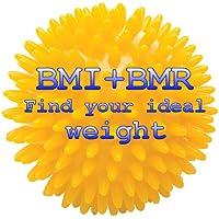 BMI + BMR Ernährung