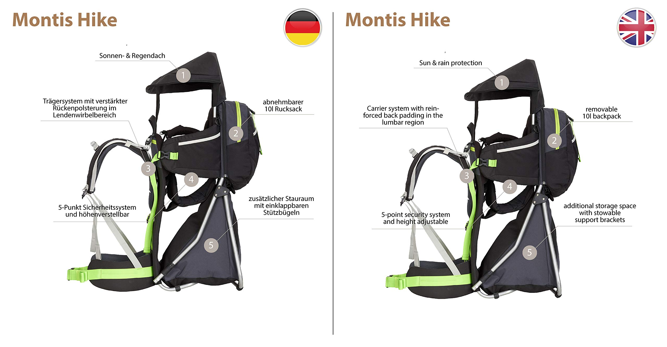 MONTIS HIKE, Premium Back Baby/Child Carrier, Up to 25kg, (black) M MONTIS OUTDOOR 89cm high, 37cm wide | up to 25kg | various colours | 28L seat bag Laminated and dirt-repellant outer material | approx. 2.2kg (without extras) Fully-adjustable, padded 5-point child's safety harness | plush lining, raised wind guard, can be filled from both sides | forehead cushion 3