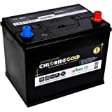 بطارية بسعة 50 امبير في الساعة للسيارة Free Maintenance Battery من إمداد للتجارة/الأسعار تشمل ضريبة القيمة المضافة ، الطول: 2