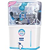 Best Water Purifier Under 15000 in India – (2020) Buying Review 4