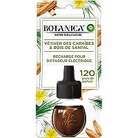 Air Wick Botanica Désodorisant Maison Recharge Electrique Vétiver/Bois de Santal 19 ml