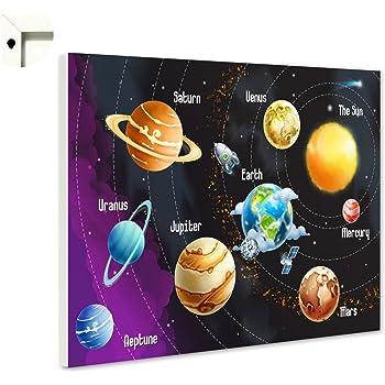 Magnettafel Pinnwand Memoboard Motiv Kinder Weltkarte