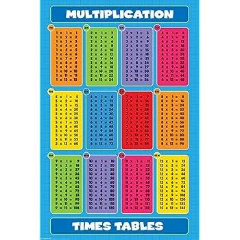 Table de multiplication 24 x 36 aide math matique pour - Tableau de table de multiplication ...