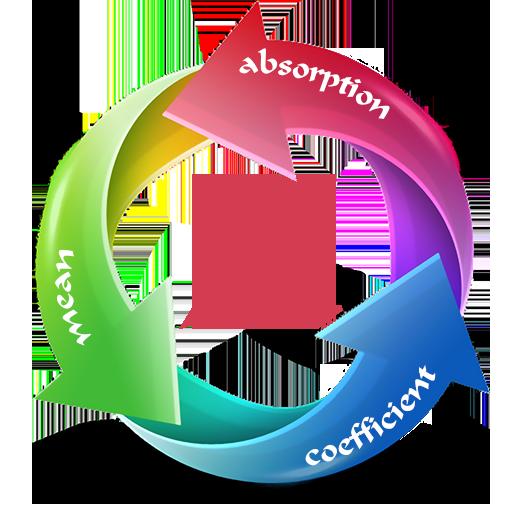 Mean Absorption Coefficient