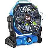 Ventilateur Silencieux 26 cm,10400mAh Ventilateur Bureau 270°Rotation avec Lumière LED,Tesoky Ventilateur Portable Chambre US
