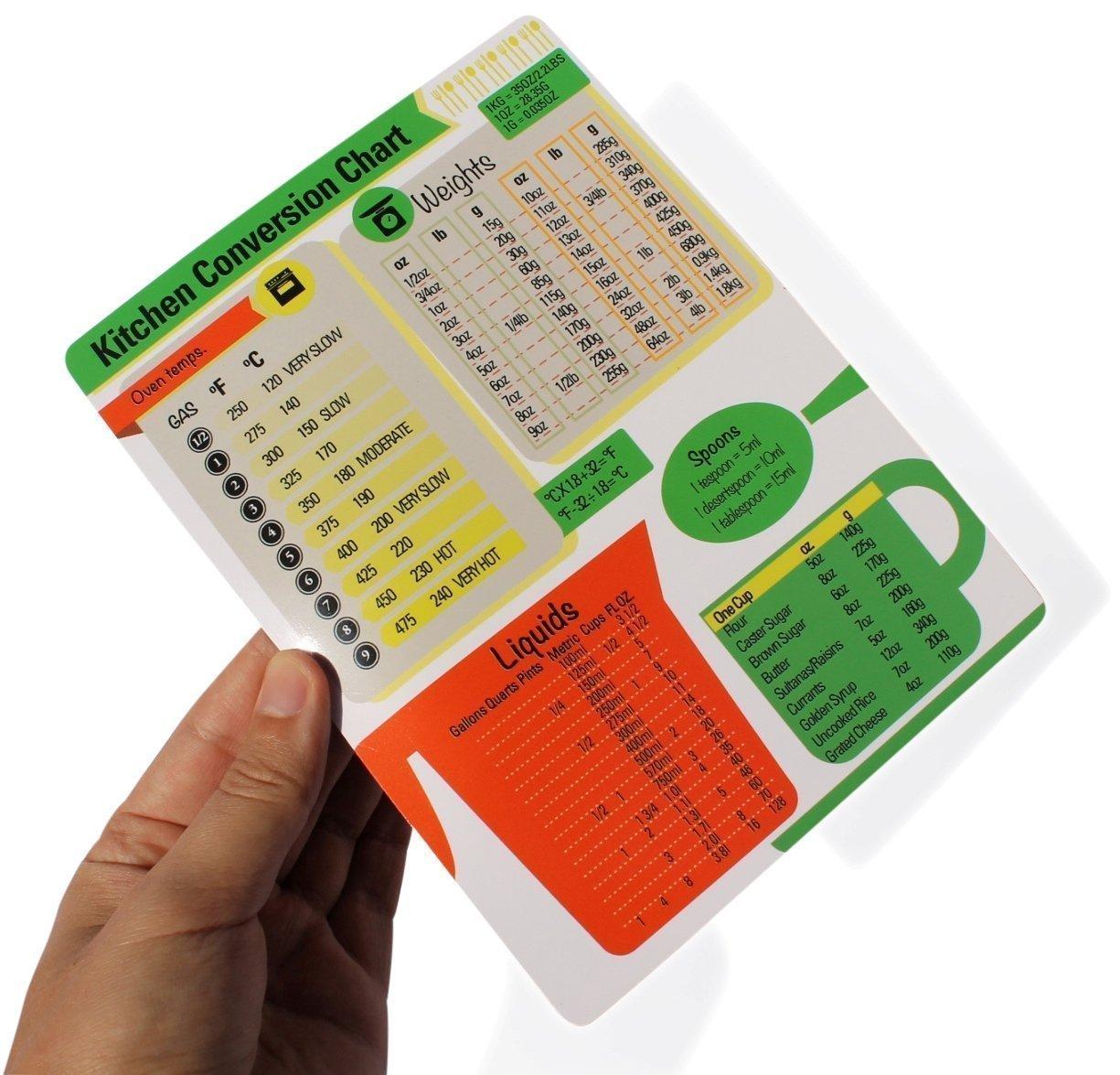 Metric conversion chart fridge magnet 6 x 8 includes weight metric conversion chart fridge magnet 6 x 8 includes weight conversion chart measurement conversion chart liquid conversion chart and temperature nvjuhfo Choice Image