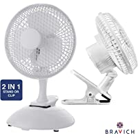"BRAVICH 6"" Inch 2 in 1 Clip On & Stand Desk Table Shelf Fan Portable 2 Speed Adjustable 360° Rotating Tilting Tilt Electric Air Cooling Home Office CE RoHs Fan"