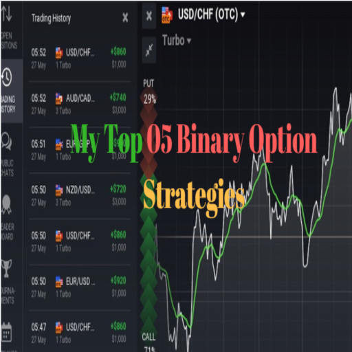 bitcoin mit geringem handelsvolumen top 10 binäre option