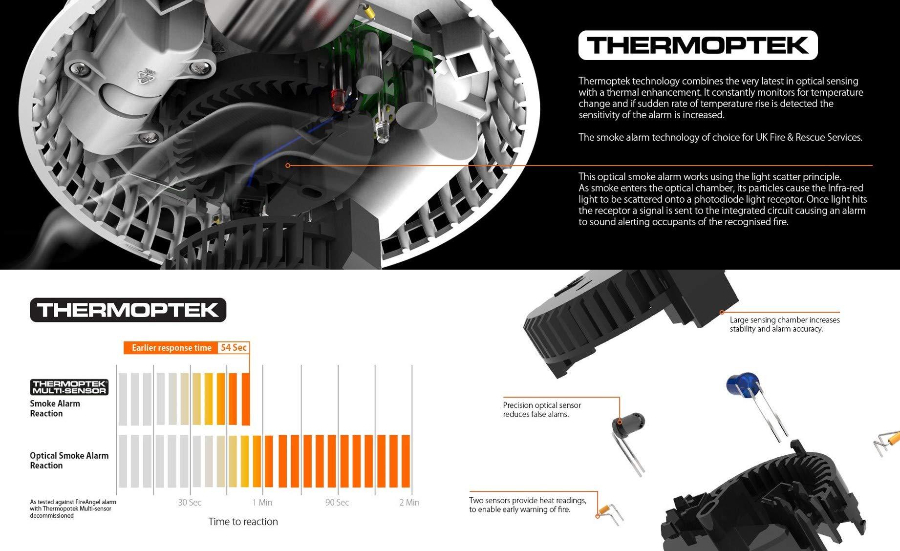 Thermoptek Toast Proof Smoke Alarm - FireAngel ST-625 8