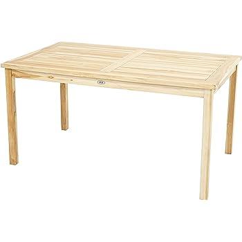 Ploß Gartentisch Pittsburgh Eco - Teakholz-Tisch mit SVLK-Zertifikat ...