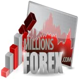 Live Forex Signals Pro