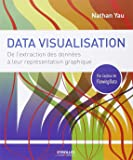 Data visualisation: De l'extraction des données à leur représentation graphique.