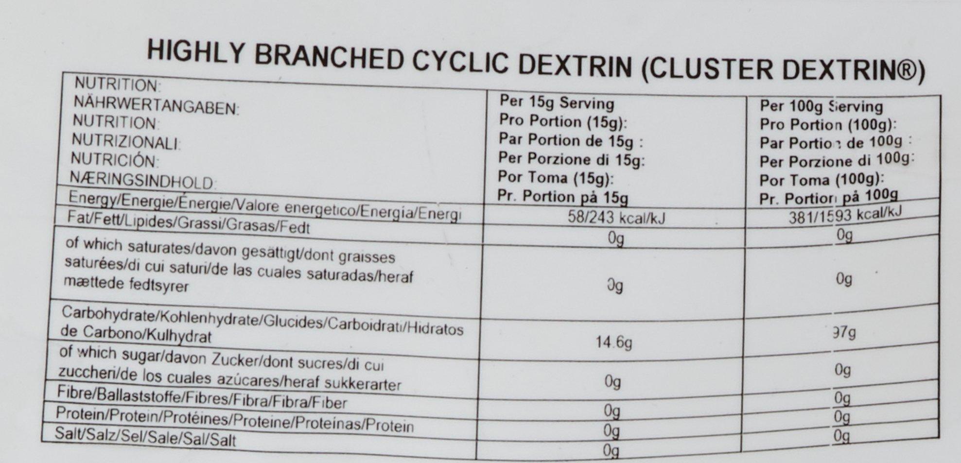 71uwodY k3L - Bulk Highly Branched Cyclic Dextrin Powder, 2.5 kg, Packaging May Vary