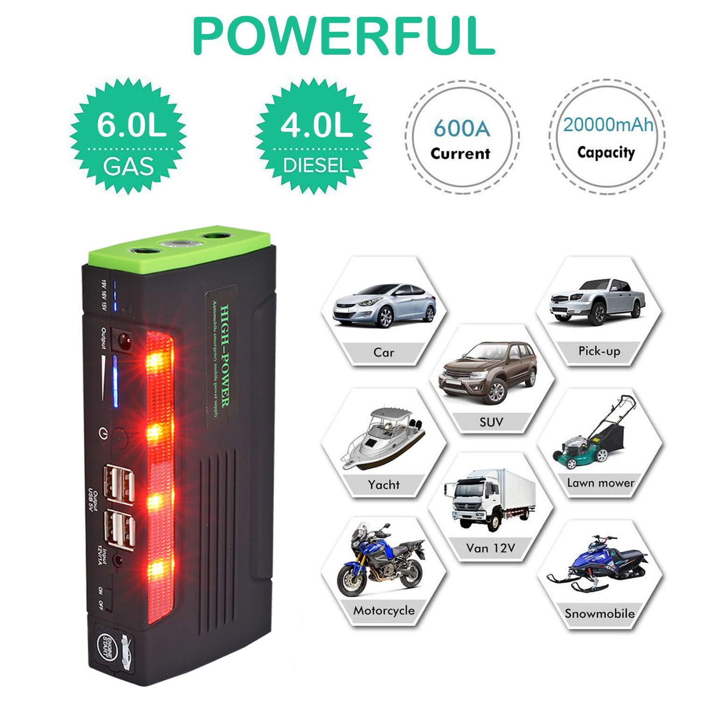 Arrancador Baterias Coche Puertos de Carga 4 USB con Pinzas Inteligentes Linterna LED hasta 6.0L en Gas o 4.0L en Diesel Arrancador de Coche 20000mAh 600A Jump Starter