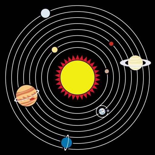 Model Solar System -