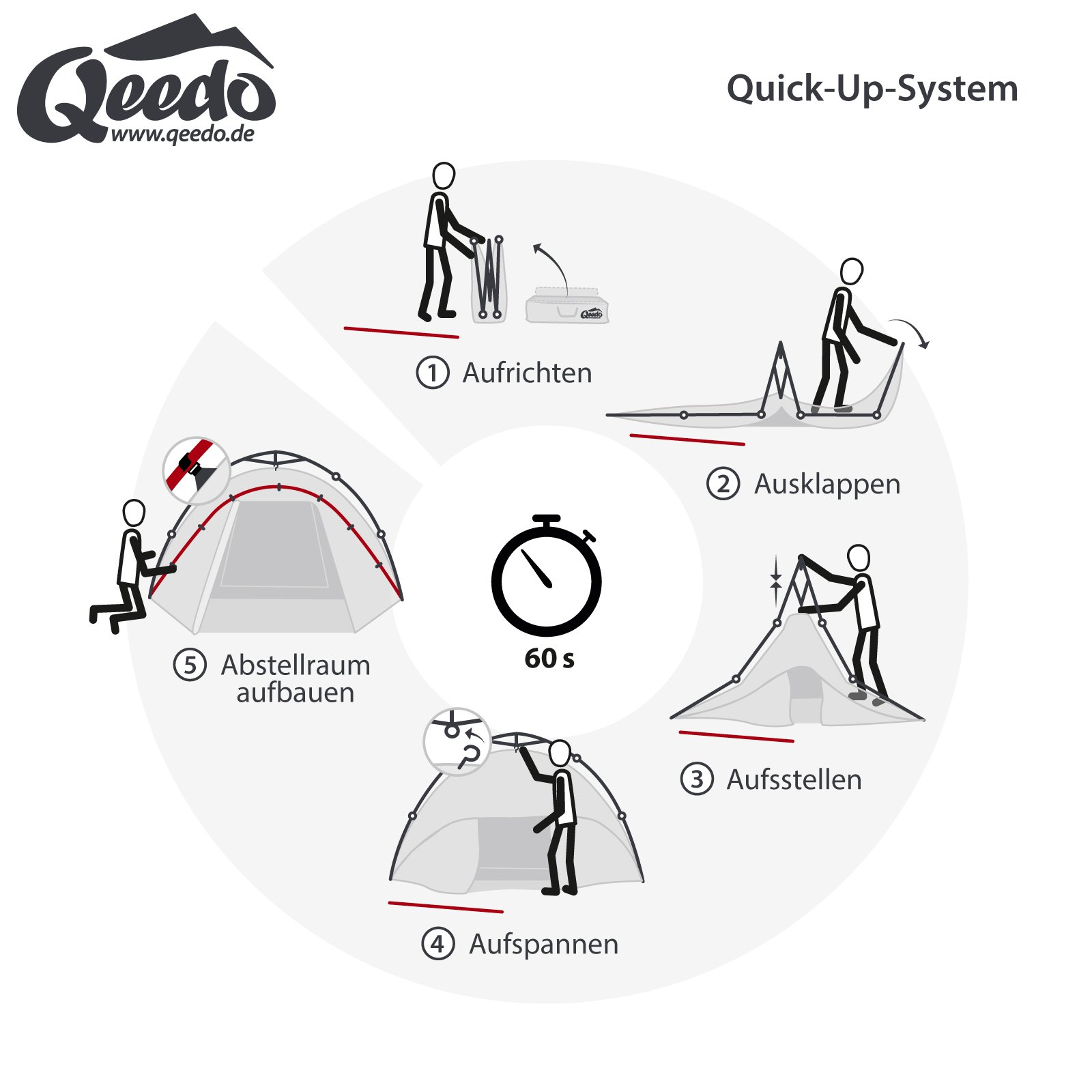Qeedo Quick Pine 3 Man Dome Tent Quick Up System Green