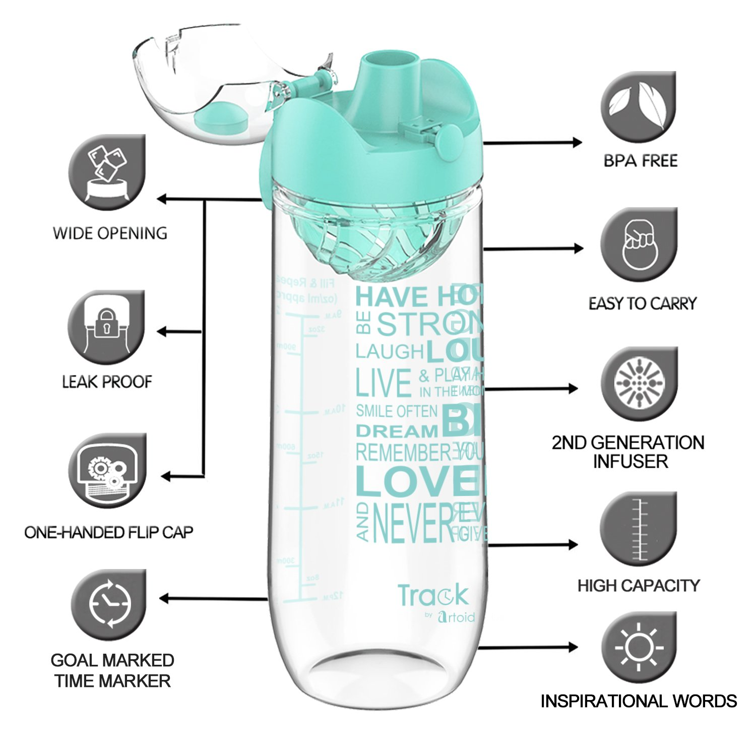 Artoid-Mode-1000ml-Inspirational-Motivational-Fruit-Infusion-Sports-Water-Bottle-with-Time-Markings-Innovative-Infuser-One-Click-Flip-Top-BPA-Free