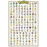 Pokemon poster Pack Kanto 61 x 91 cm (5) Wall Scrolls