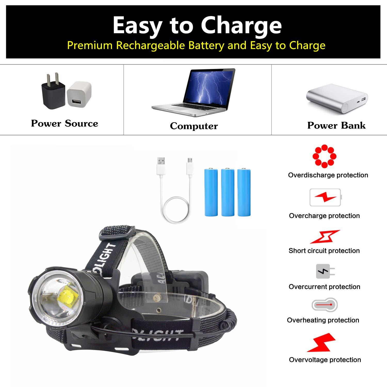 JaxTec Head Torch,Headlamp USB Rechargeable 12000 Lumens Hands-Free...