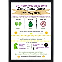 Personalised word art A4 on the day you were born coloured print celebration keepsake birthday gift with or without…