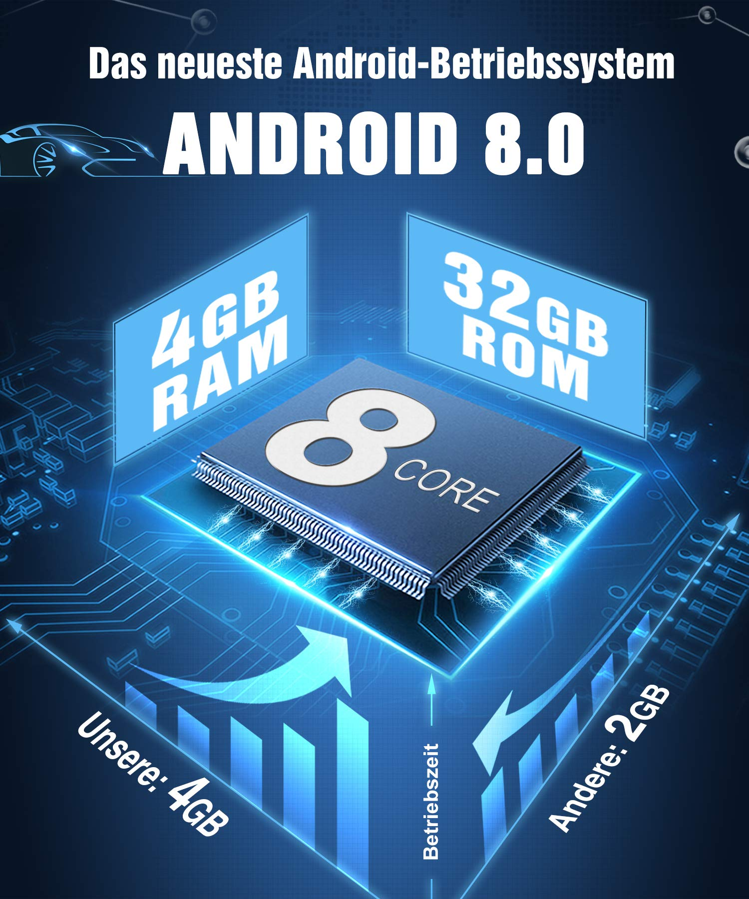Pumpkin-Android-80-Autoradio-fr-VW-Radio-mit-Navi-4GB-Untersttzt-Bluetooth-DAB-USB-CD-DVD-Android-Auto-WLAN-4G-MicroSD-2-Din-8-Zoll-Bildschirm-Universal