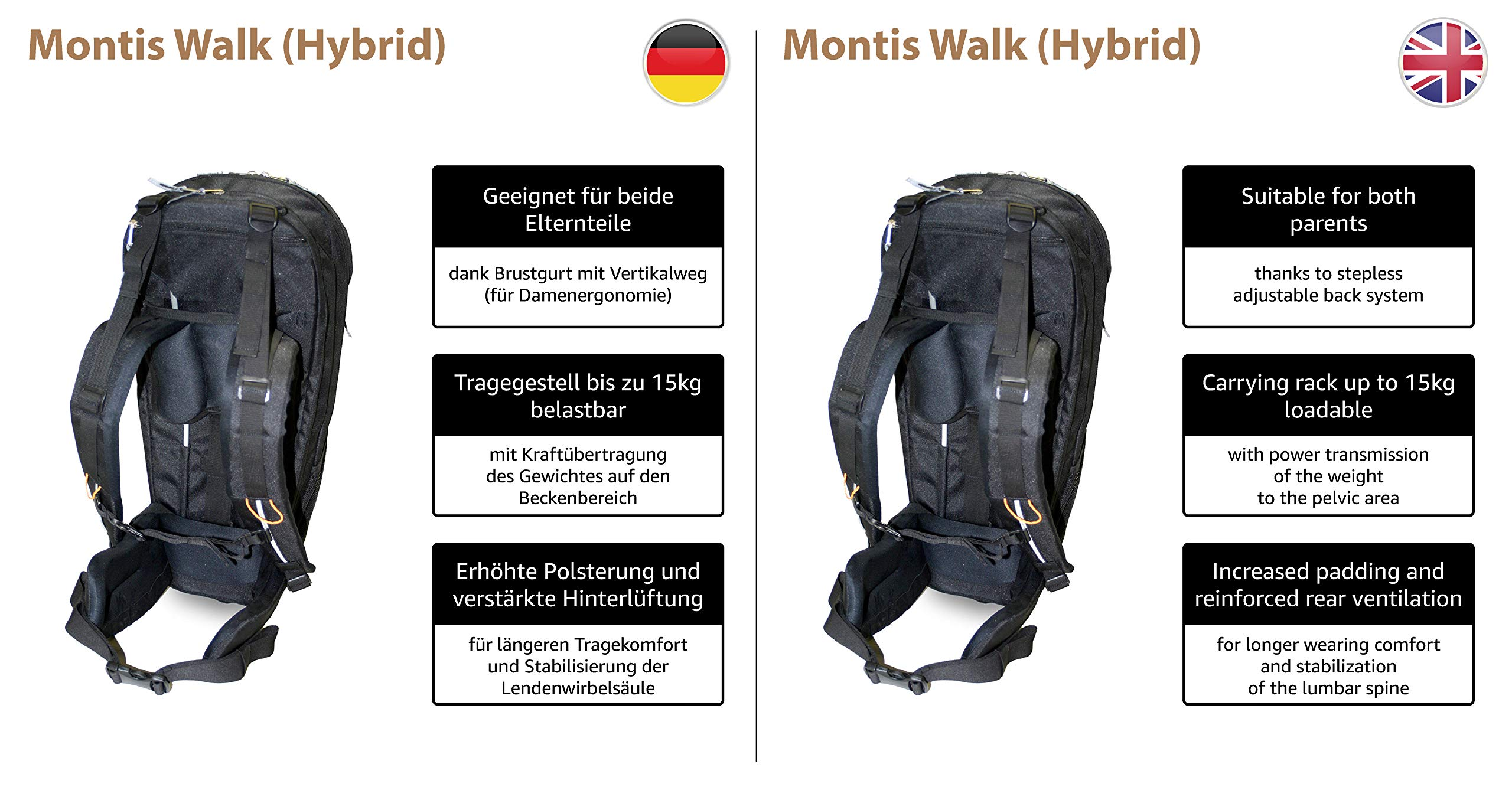 MONTIS WALK, back carrier, child carrier, backpack up to 15kg M MONTIS OUTDOOR 61cm high, 28cm wide; 20 litres; approx. 1850 grams Combination backpack and child carrier, up to 15 kg 3-point safety belt for children 4
