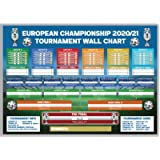 Tournament Wall Chart Poster 2021 2020 European Championships - Inc TV Channels - Premium Print