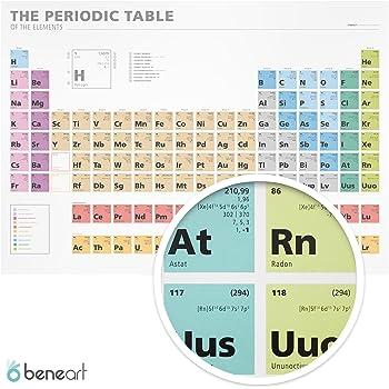 Scuola tavola periodica degli elementi poster stampa geante xxl 120 x 80cm casa - Poster tavola periodica degli elementi ...