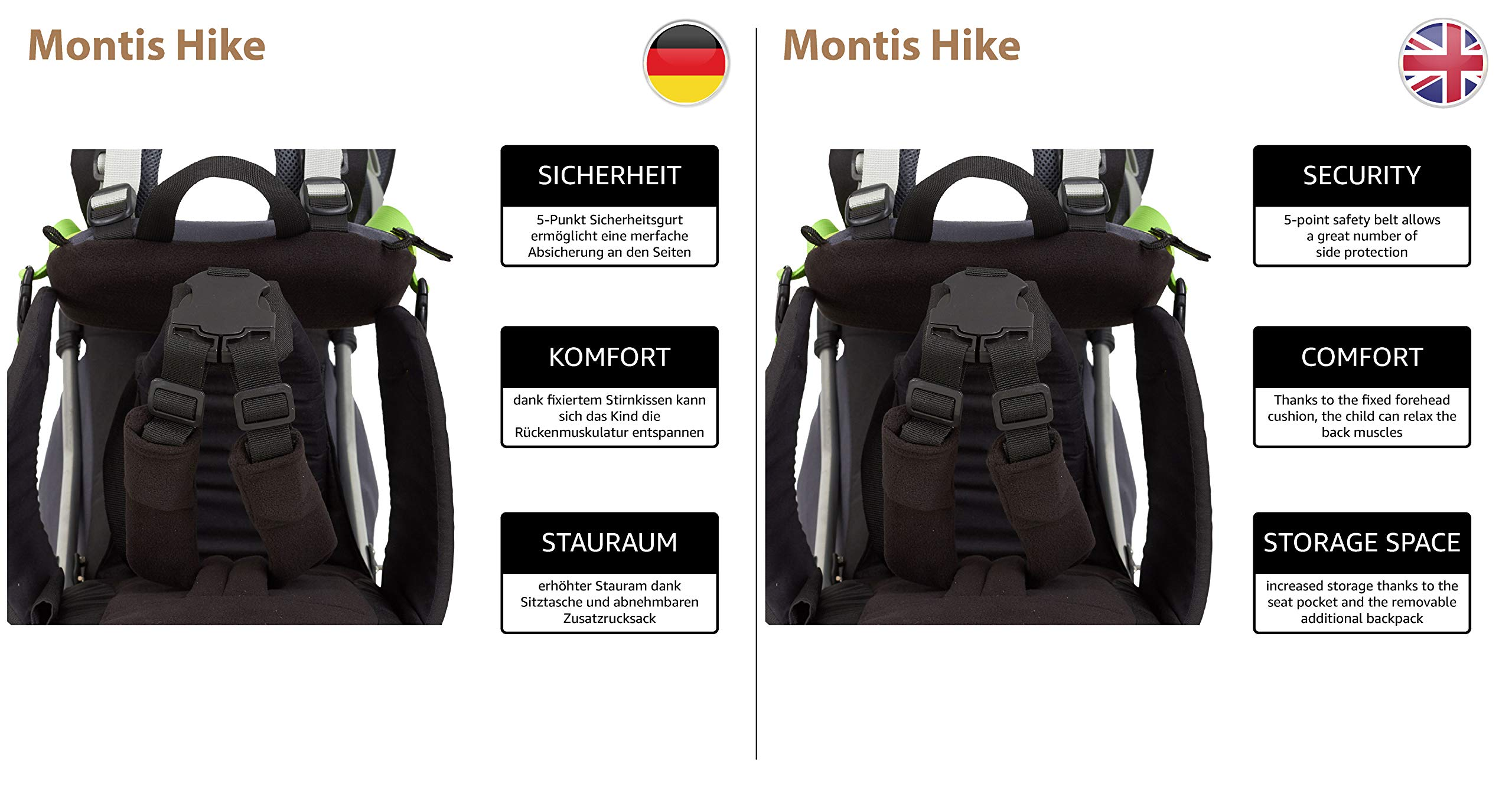 MONTIS HIKE, Premium Back Baby/Child Carrier, Up to 25kg, (black) M MONTIS OUTDOOR 89cm high, 37cm wide | up to 25kg | various colours | 28L seat bag Laminated and dirt-repellant outer material | approx. 2.2kg (without extras) Fully-adjustable, padded 5-point child's safety harness | plush lining, raised wind guard, can be filled from both sides | forehead cushion 9