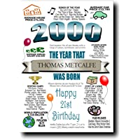 Personalised 21st Birthday Card | Any Name Inserted | Memories & Facts From Year of Birth 2000 | Unique Cards For Men…